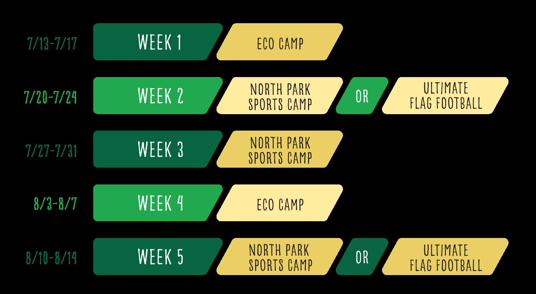 NPSC_Summer-Camp-Schedule_Web